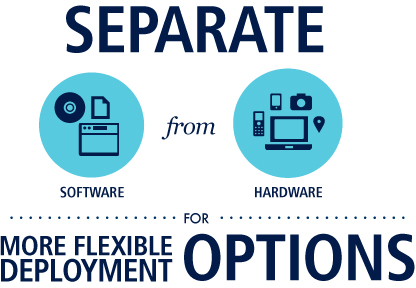 Separate software from hardware for more flexible deployment options.